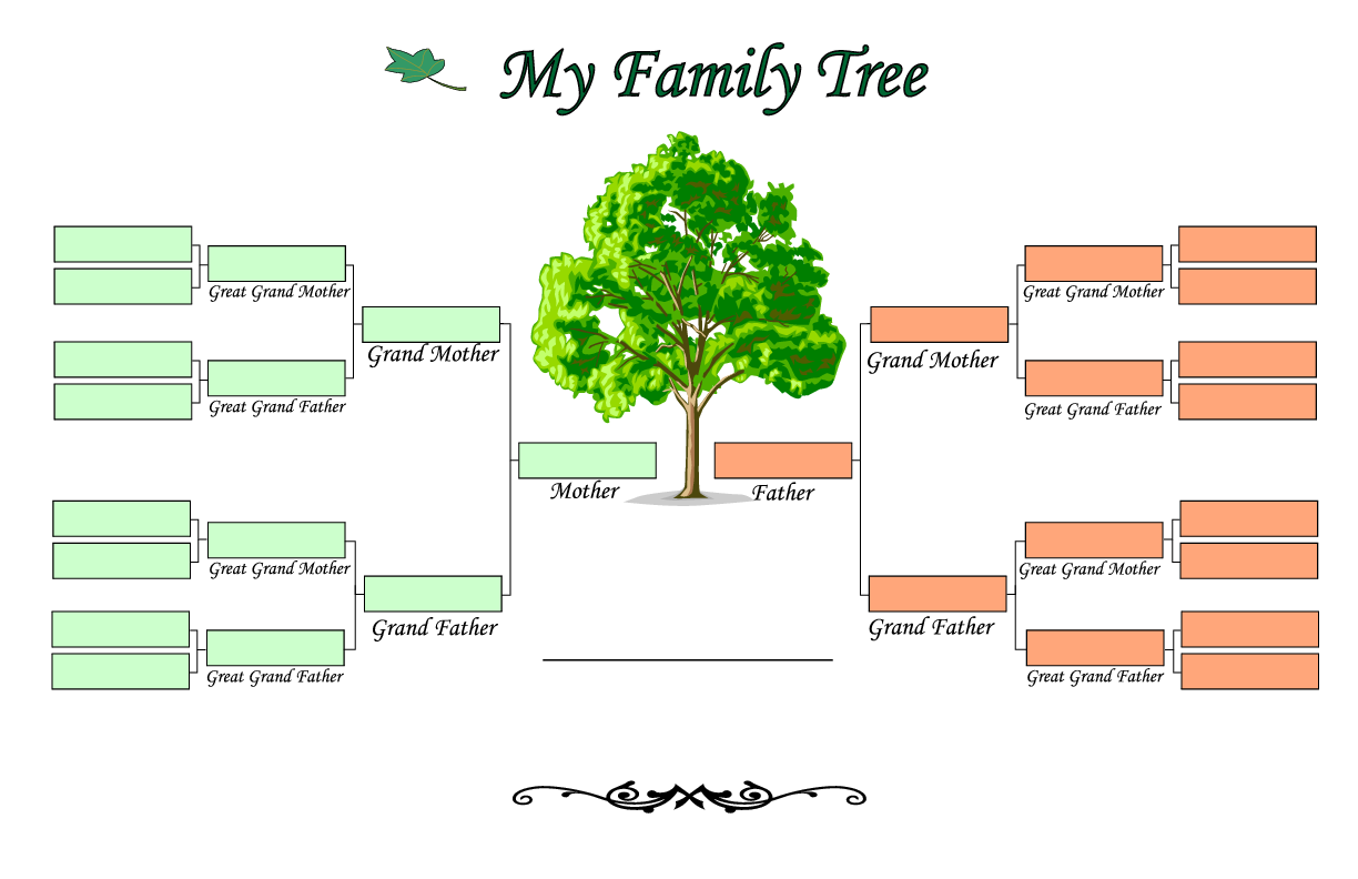 family tree templates online - Dorit.mercatodos.co