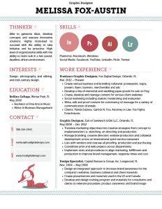fashion designer resume mfa resume