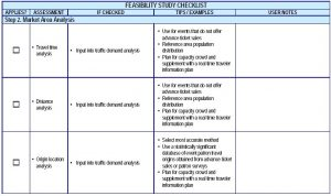 feasibility analysis template cls