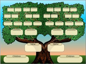 fillable family tree template generation family tree template with siblings