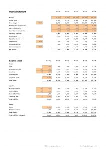 financial projections example financial projections template v