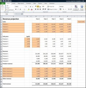 financial projections example revenue projection