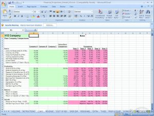 financial projections template financial projections model