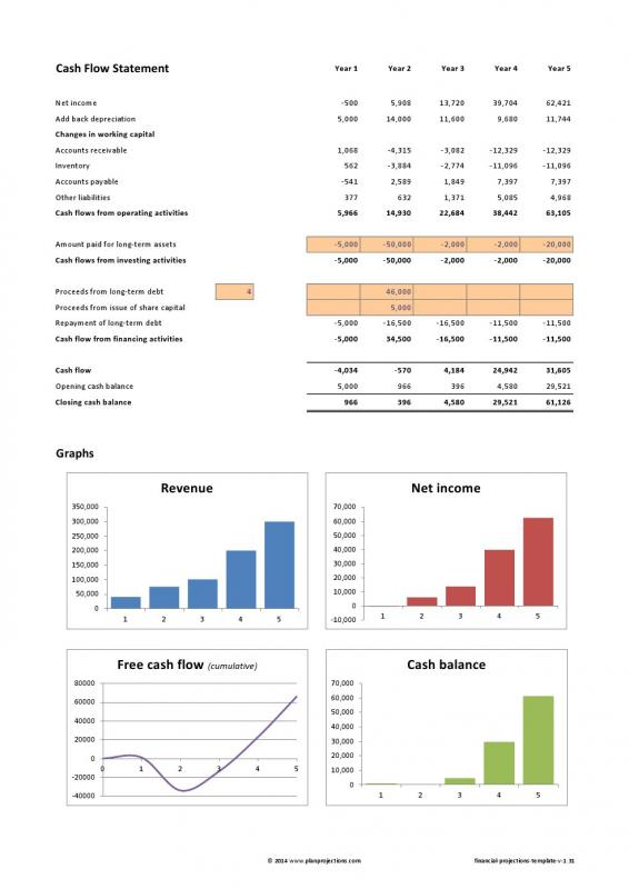 financial projections template