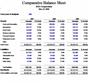 financial report template comparative balance sheet