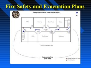 fire escape plan template emergency planning