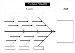 fishbone diagram template word fishbone diagram template