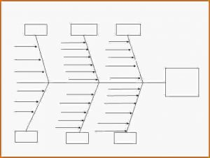 fishbone diagram template word fishbone diagram template word fishbone diagram template word