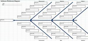 fishbone diagram template word fishbonetemplate