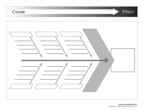 Fishbone Diagram Template Word | Template Business