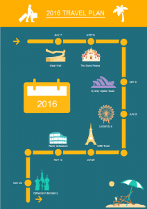 flow chart templates travel plan infographics