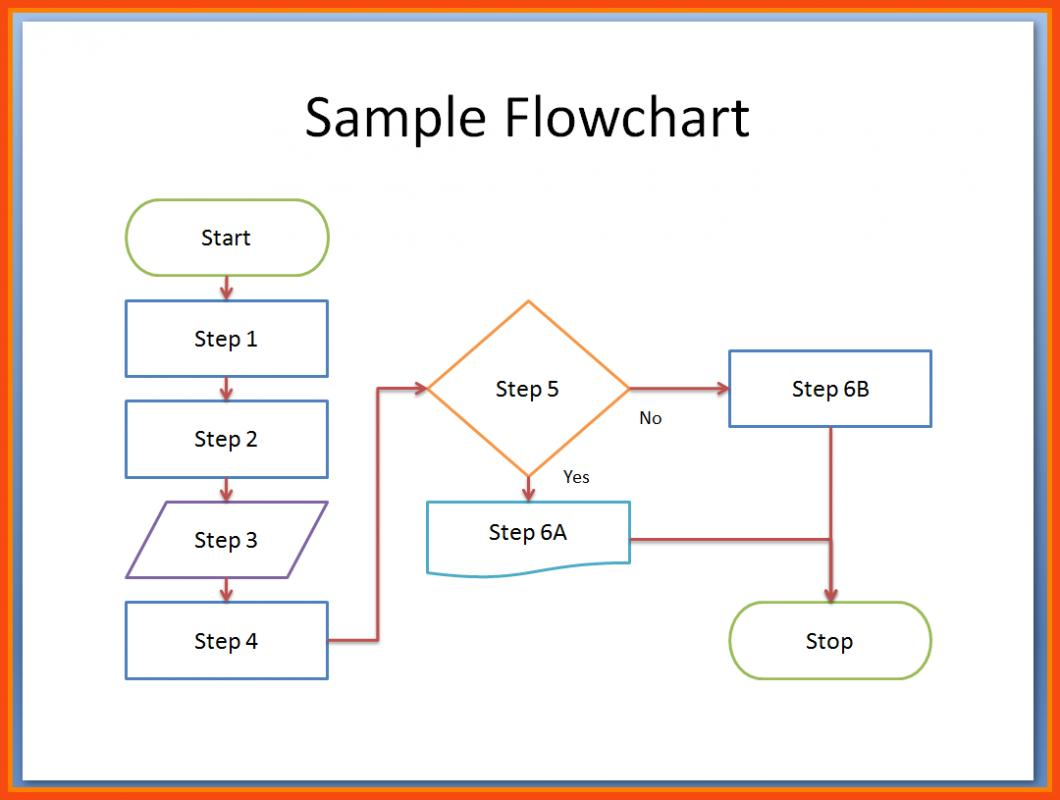 flowchart template word