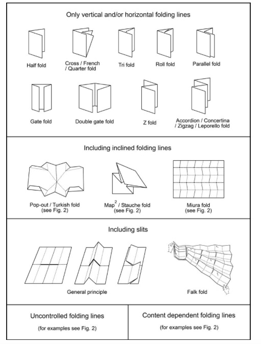 Folding Card Templates Template Business