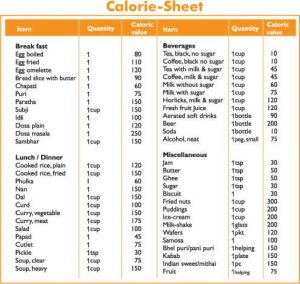 food calories chart calorie sheet