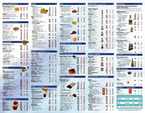 food calories chart d