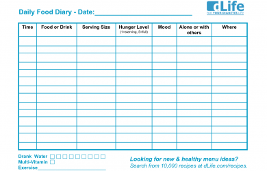 food diary pdf daily food diary template printable