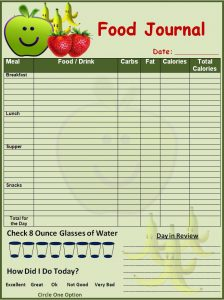 food diary pdf food journal template vzkdlsl