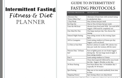 food journal pdf image