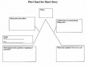 football depth chart template fbfb