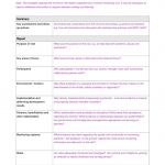formal report template formal monitoring visit template
