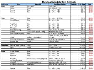 free building estimate format in excel building materials cost estimate