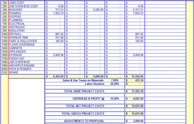free building estimate format in excel cost estimation construction worksheets