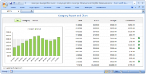 free checkbook register software excel templates for actual vs budget income