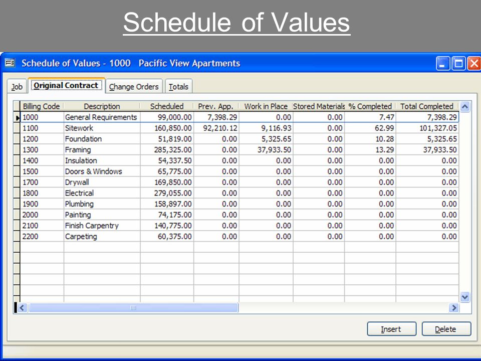 schedule of values spreadsheet koni polycode co