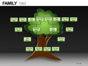 free editable family tree template editable family tree powerpoint ppt templates
