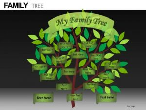 free editable family tree template editable ppt slides family tree download