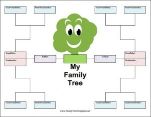 free editable family tree template family tree template download free documents in pdf word inside editable family tree template