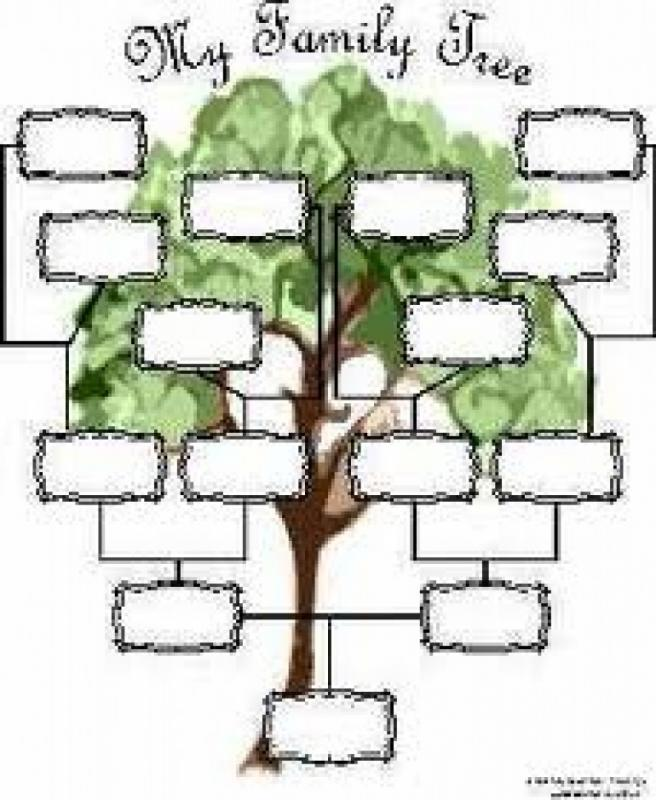 Free Family Tree Template Template Business