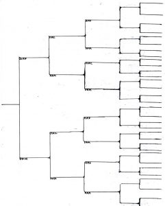 free family tree template word extended pedigree form