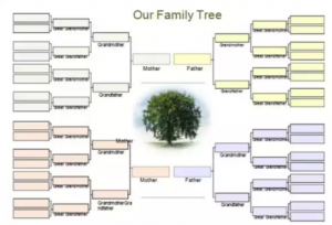 free family tree template word img ecff x