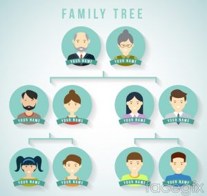 free family tree templates design creative family tree vector
