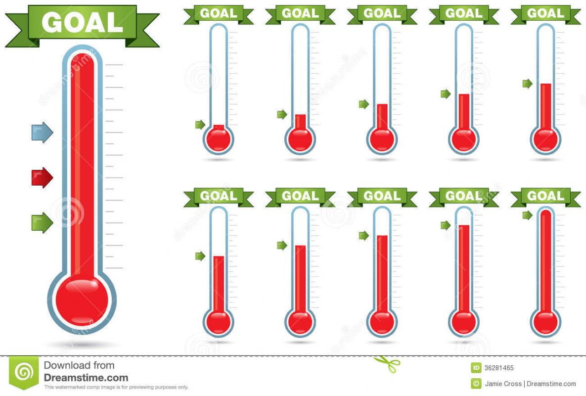 Free fundraising thermometer template business for Charity thermometer template