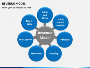 free medical powerpoint templates revenue model slide