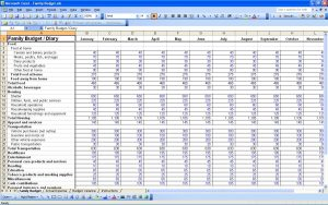 free monthly budget template personal budget