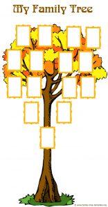 free printable family tree template free family tree template printable