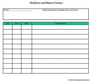 free printable medication list template medicine and illness tracker small