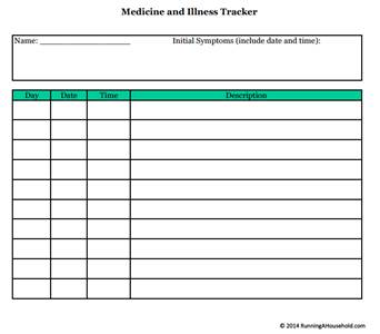 free printable medication list template