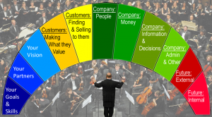 free seating chart template full orchestra with conductor highlighted and ceo seating chart rainbow diagram
