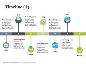 free timeline template ae ccbe