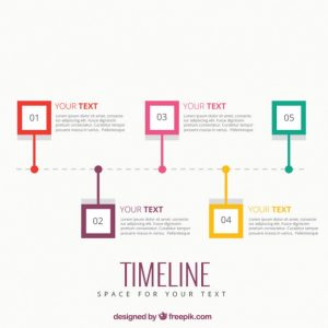 Free Timeline Template Template Business - Free timeline infographic template
