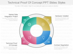 funding proposal template technical proof of concept ppt slides styles slide