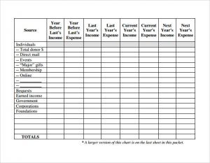 fundraising plan template non profit fundraising planning template