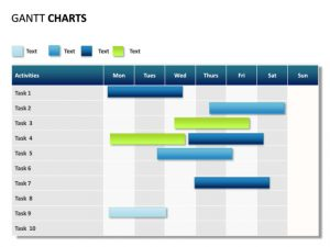 gantt chart powerpoint powerpoint slide gantt chart days tasks ssp pl