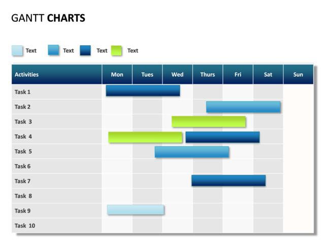 gantt chart powerpoint