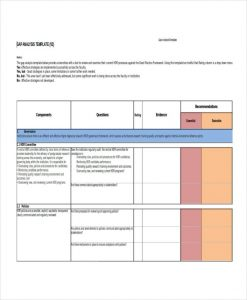 gap analysis example excel gap analysis template