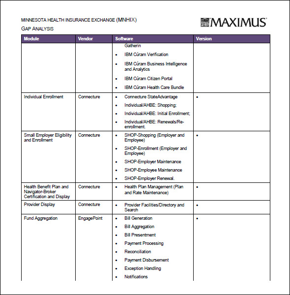 Gap analysis template template business for Personal gap analysis template